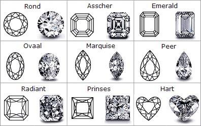 diamant slijpvormen Blog Alles over diamant Oogst Amsterdam